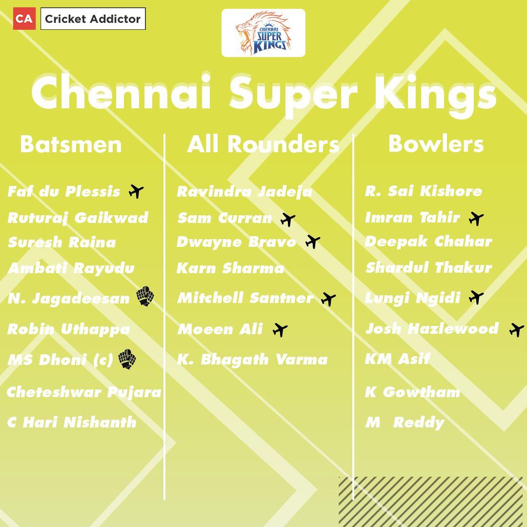 Chennai Super Kings Full Squad For IPL 2021