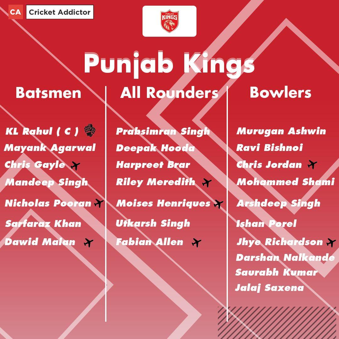 Punjab Kings Full Squad For IPL 2021
