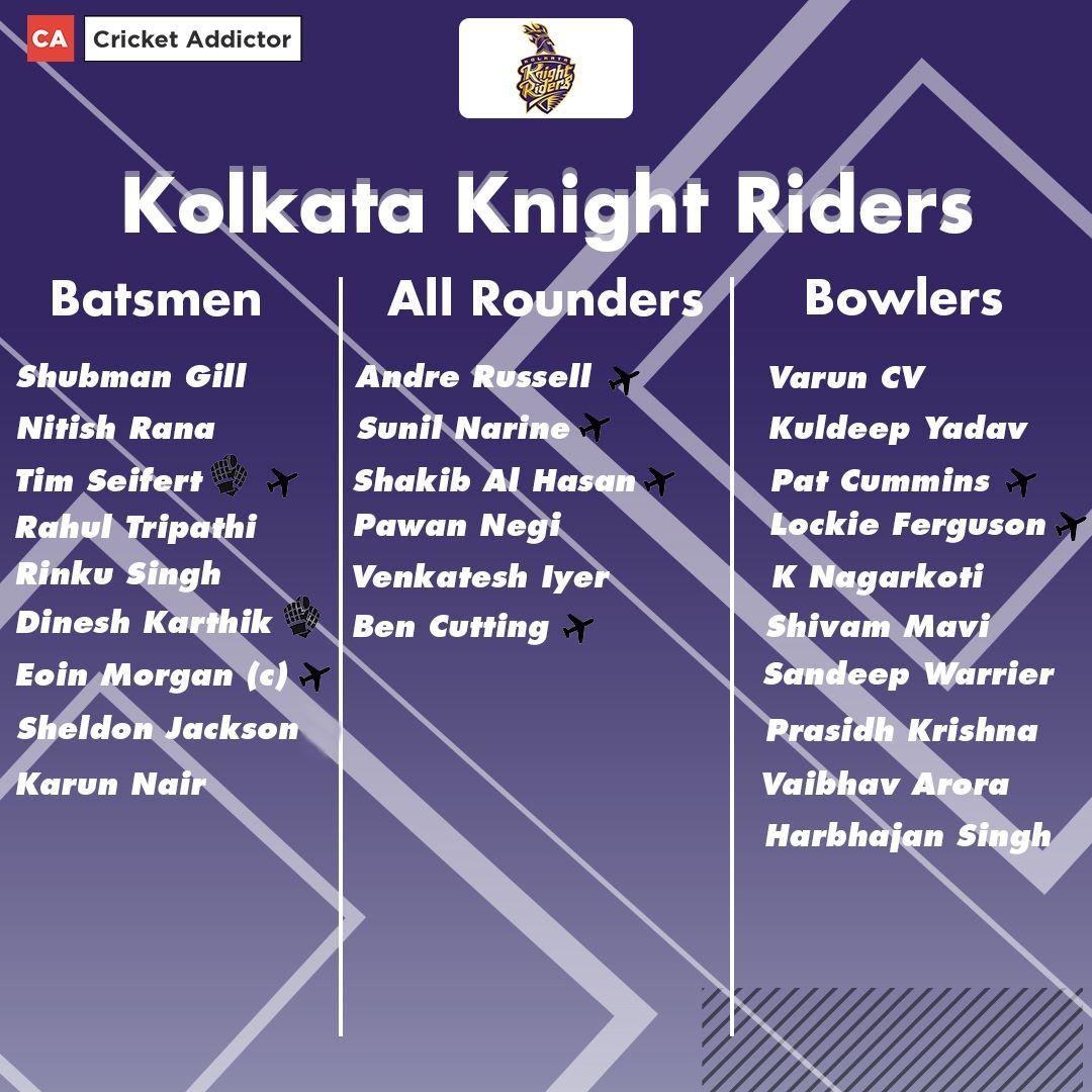 Kolkata Knight Riders Full Squad For IPL 2021