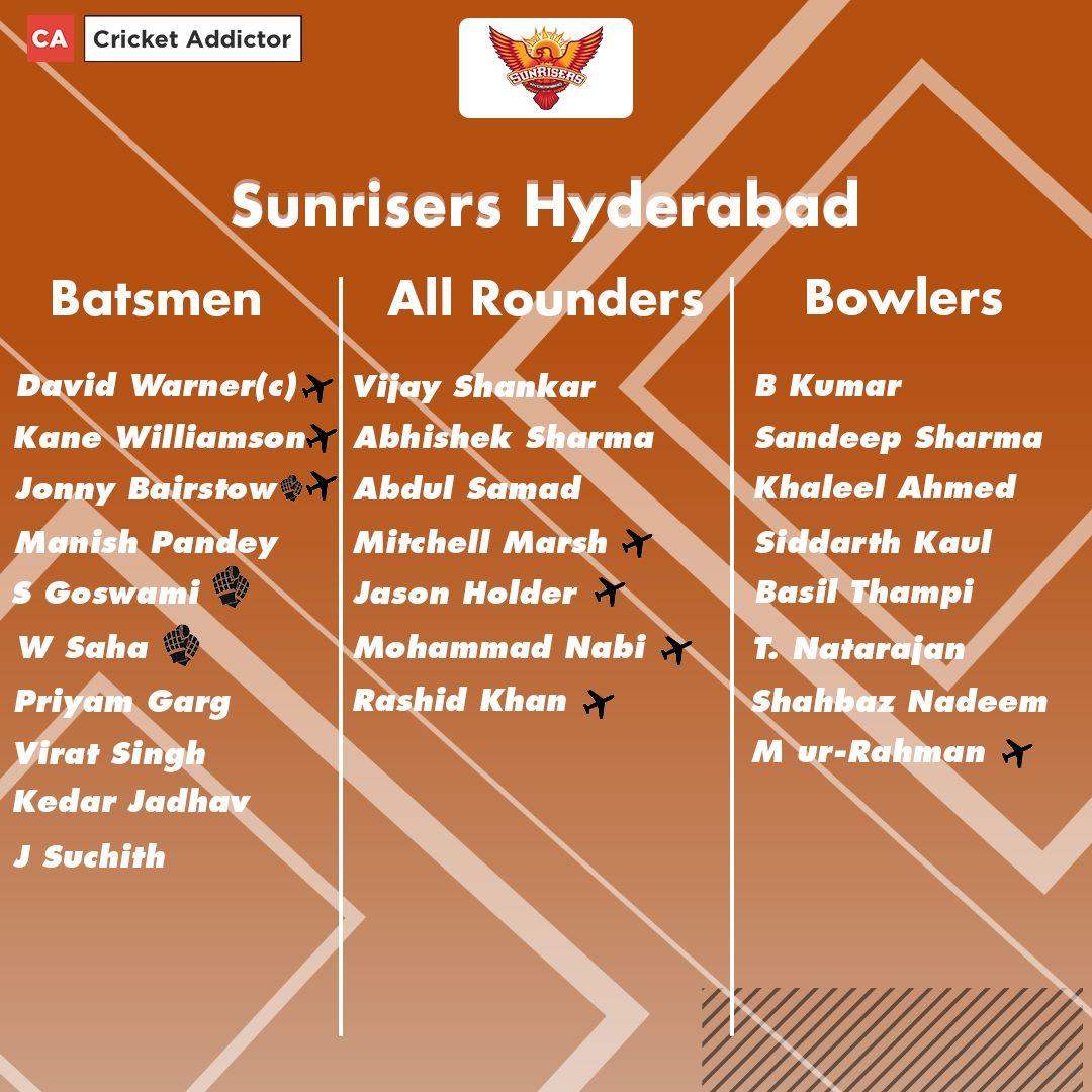 SunRisers Hyderabad Full Squad For IPL 2021