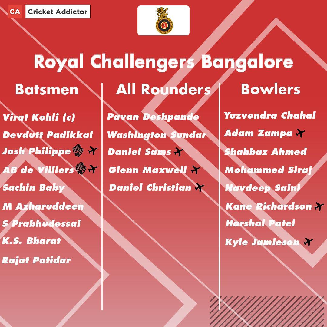 Royal Challengers Bangalore Full Squad For IPL 2021