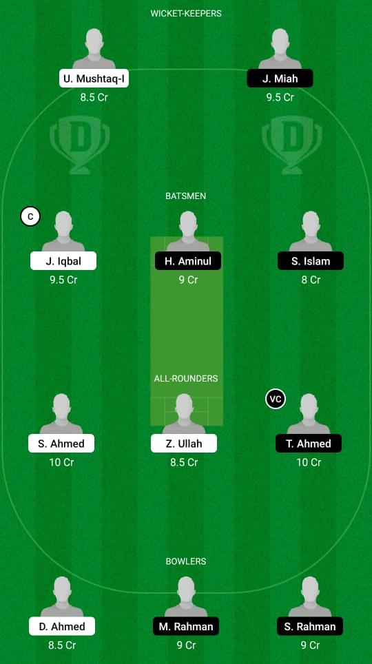 MIN vs BAK Dream11 Prediction Fantasy Cricket Tips Dream11 Team ECS T10 Barcelona