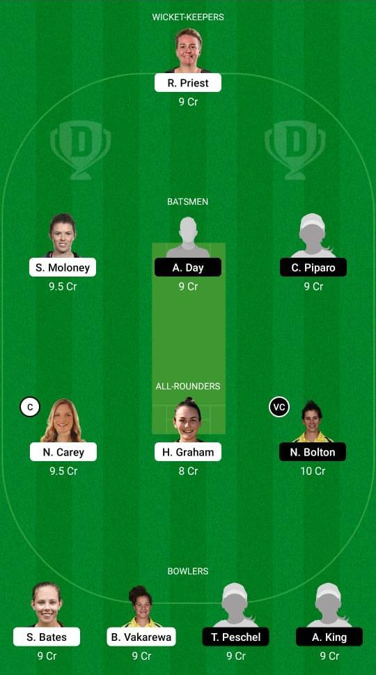 TAS-W vs WF-W Dream11 Prediction Fantasy Cricket Tips Dream11 Team Australian Women's ODD