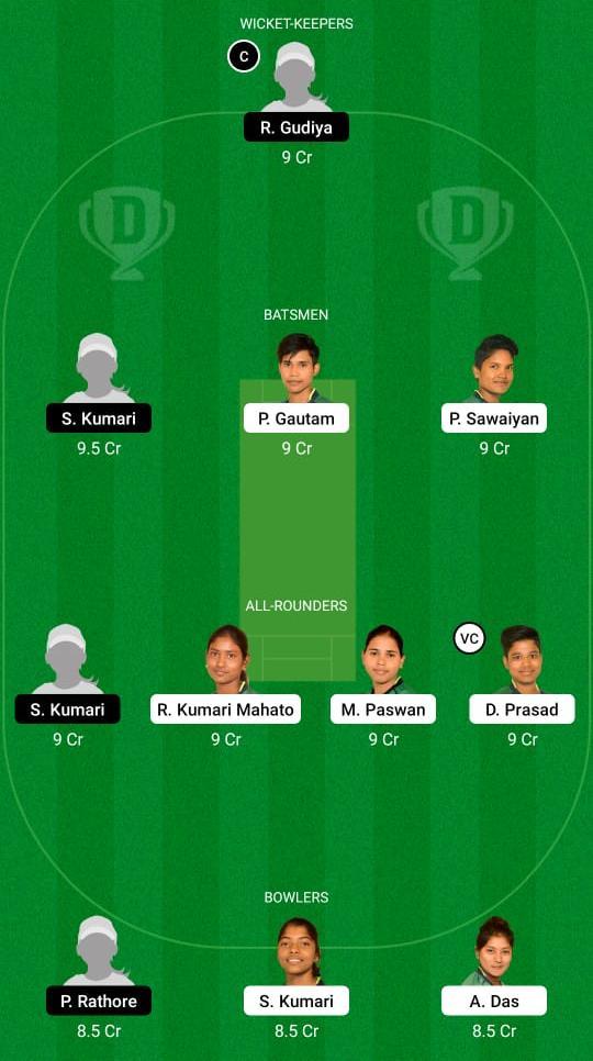 DUM-W vs JAM-W Dream11 Prediction Fantasy Cricket Tips Dream11 Team Jharkhand Women's T20