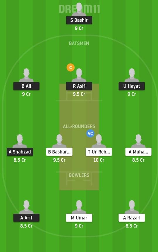 SKY vs BAG Dream11 Prediction Fantasy Cricket Tips Dream11 Team ECS T10 Barcelona