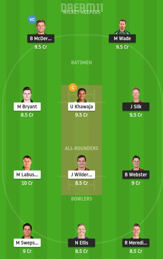 TAS vs QUN Dream11 Prediction Fantasy Cricket Tips Dream11 Team Australian One Day Cup