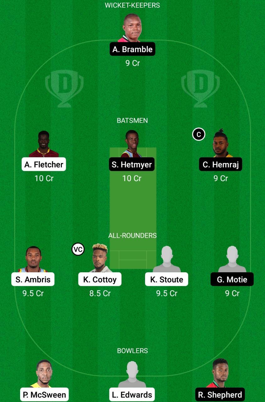 WIS vs GUY Dream11 Prediction Fantasy Cricket Tips Dream11 Team West Indies ODD