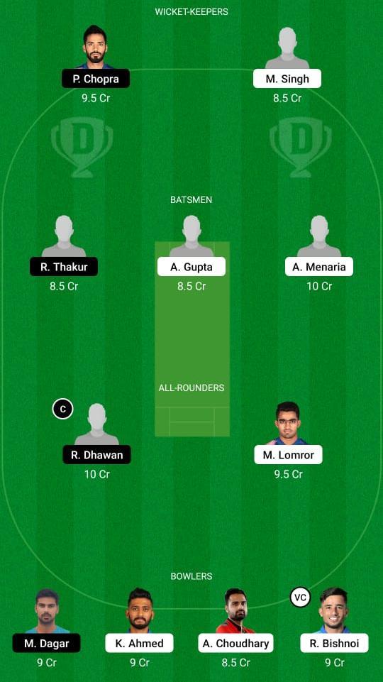 MAH vs MUM Dream11 Prediction, Fantasy Cricket Tips, Playing XI, Pitch Report, Dream11 Team, Injury Update – Vijay Hazare Trophy ODD