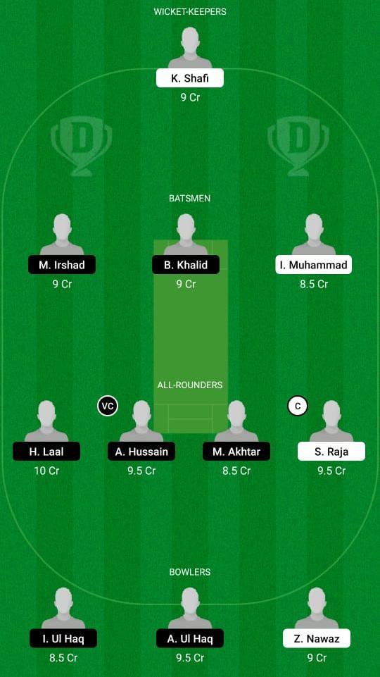 CLI vs HIS Dream11 Prediction Fantasy Cricket Tips Dream11 Team ECS T10 Barcelona