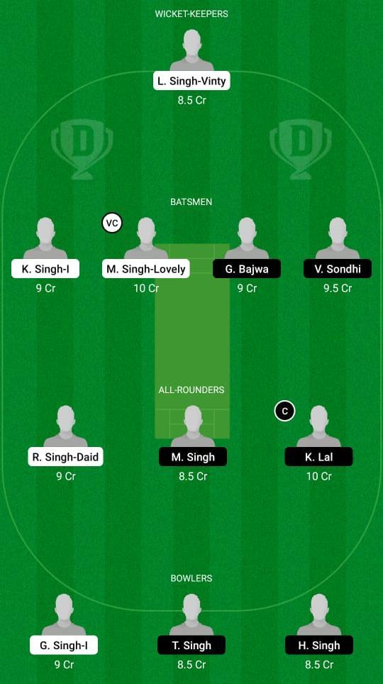 FTH vs GRA Dream11 Prediction Fantasy Cricket Tips Dream11 Team ECS T10 Barcelona