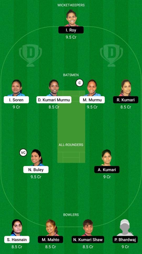 RAN-W vs BOK-W Dream11 Prediction Fantasy Cricket Tips Dream11 Team Jharkhand Women's T20