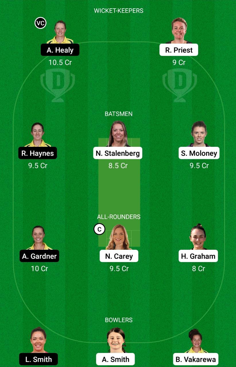 TAS-W vs NSW-W Dream11 Prediction Fantasy Cricket Tips Dream11 Team Australian Women's ODD