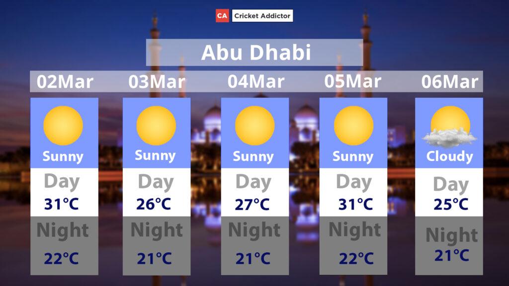 Afghanistan, Zimbabwe, 1st test, weather, terrain, Abu Dhabi