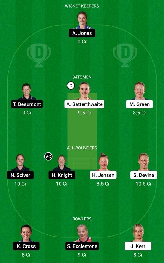 New Zealand Women vs England Women Dream11 Prediction Fantasy Cricket Tips Dream11 Team