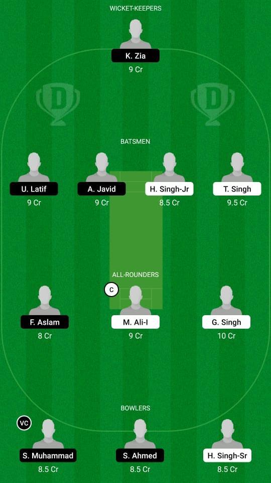 PUW vs HAW Dream11 Prediction Fantasy Cricket Tips Dream11 Team ECS T10 Barcelona