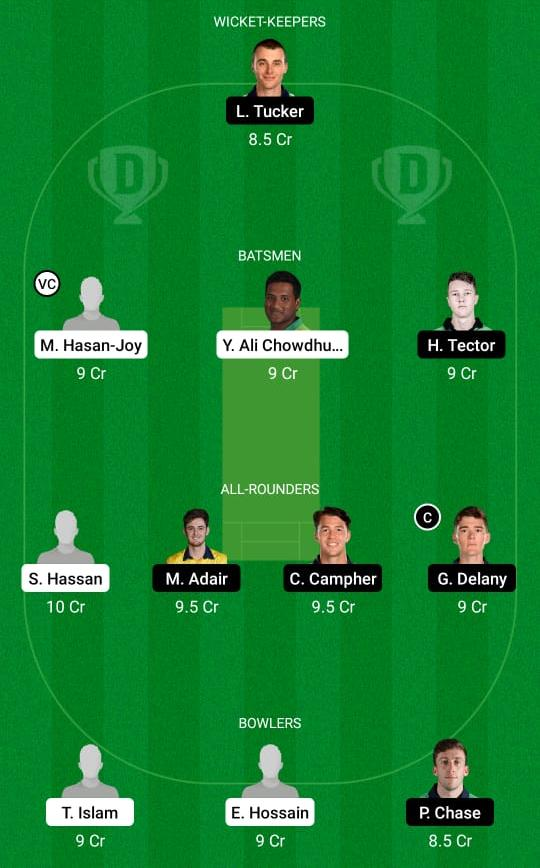 Bangladesh A vs Ireland A Dream11 Prediction Fantasy Cricket Tips Dream11 Team
