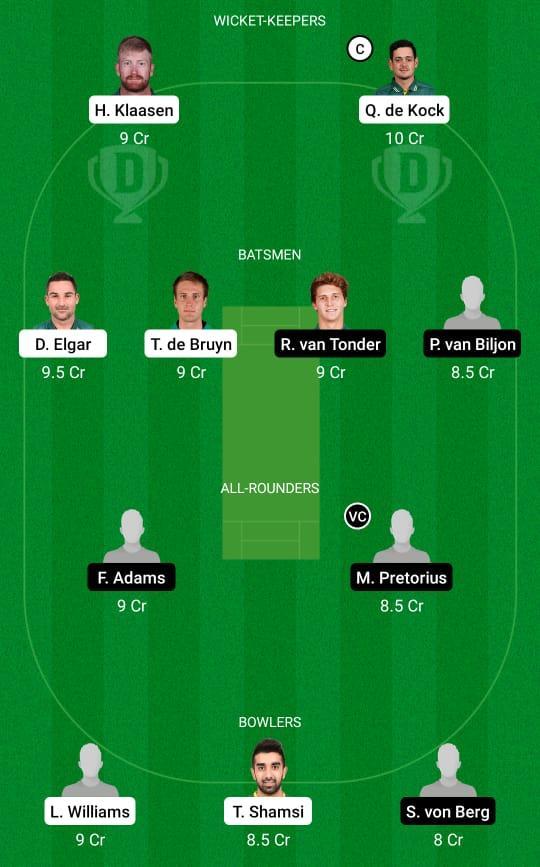TIT vs KTS Dream11 Prediction Fantasy Cricket Tips Dream11 Team Franchise Series