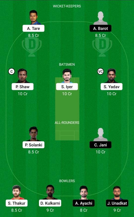 Mumbai vs Saurashtra Dream11 Prediction Fantasy Cricket Tips Dream11 Team Vijay Hazare Trophy