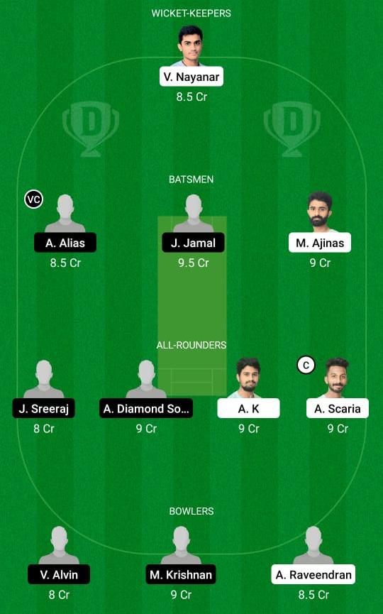 TIG vs ROY Dream11 Prediction Fantasy Cricket Tips Dream11 Team KCA Presidents Cup