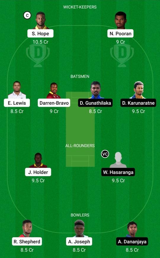 West Indies vs Sri Lanka Dream11 Prediction Fantasy Cricket Tips Dream11 Team