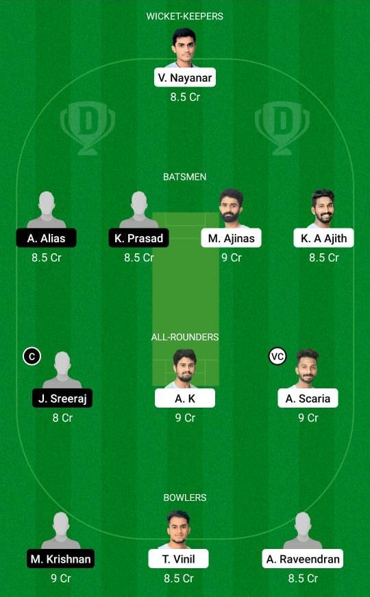 TIG vs ROY Dream11 Prediction Fantasy Cricket Tips Dream11 Team KCA Presidents Cup