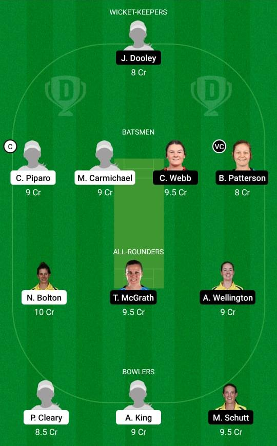 WF-W vs SAU-W Dream11 Prediction Fantasy Cricket Tips Dream11 Team Australian Women's ODD