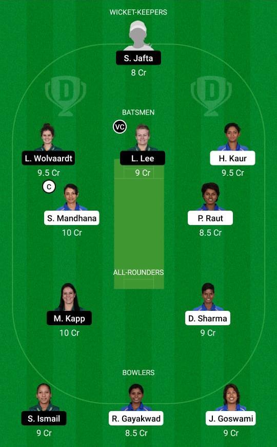 India Women vs South Africa Women Dream11 Prediction Fantasy Cricket Tips Dream11 Team