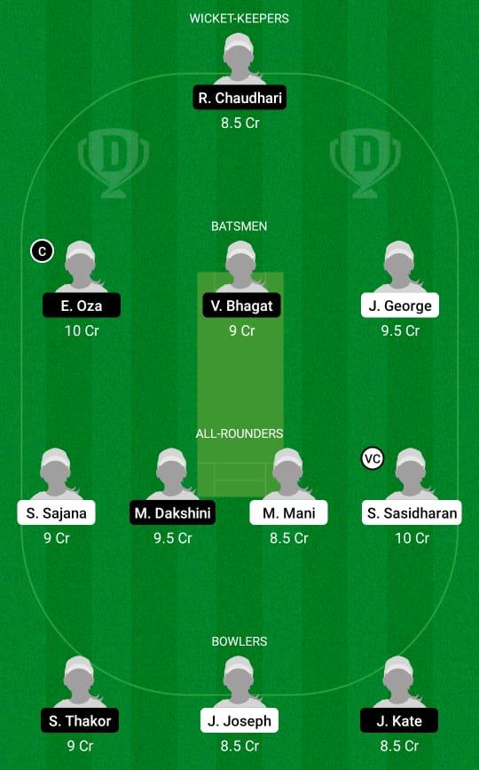 Kerala Women vs Mumbai Women Dream11 Prediction Fantasy Cricket Tips Dream11 Team Women's Senior One Day Trophy