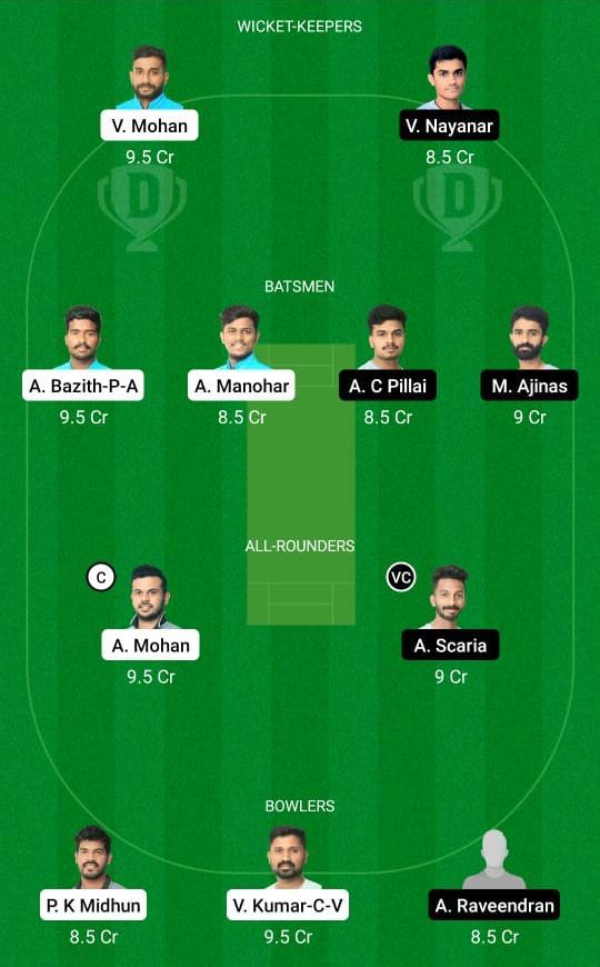 LIO vs TIG Dream11 Prediction Fantasy Cricket Tips Dream11 Team KCA Presidents Cup