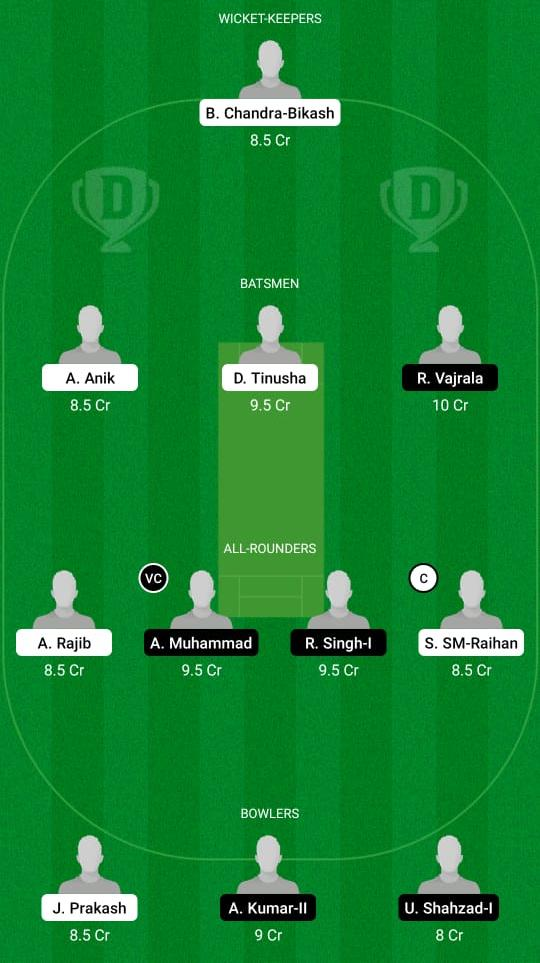 RBMS vs ROR Dream11 Prediction Fantasy Cricket Tips Dream11 Team ECS T10 Rome