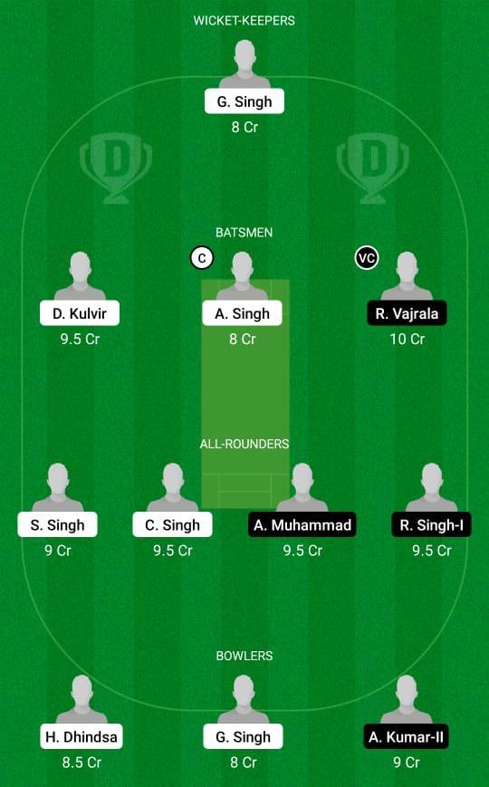 ASL vs ROR Dream11 Prediction Fantasy Cricket Tips Dream11 Team ECS T10 Rome