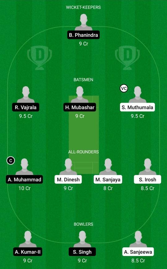 KEL vs ROR Dream11 Prediction Fantasy Cricket Tips Dream11 Team ECS T10 Rome