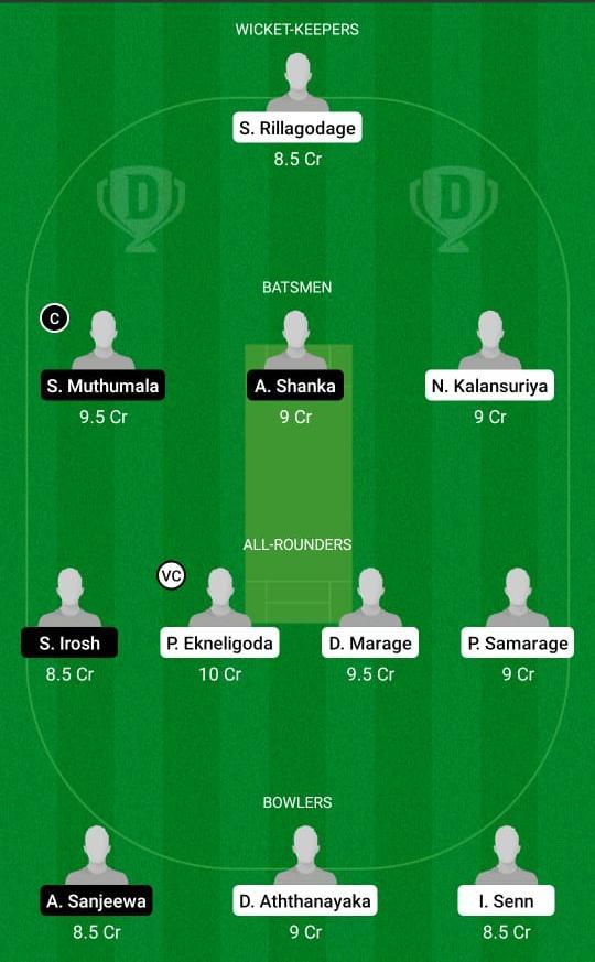 RCC vs KEL Dream11 Prediction Fantasy Cricket Tips Dream11 Team ECS T10 Rome