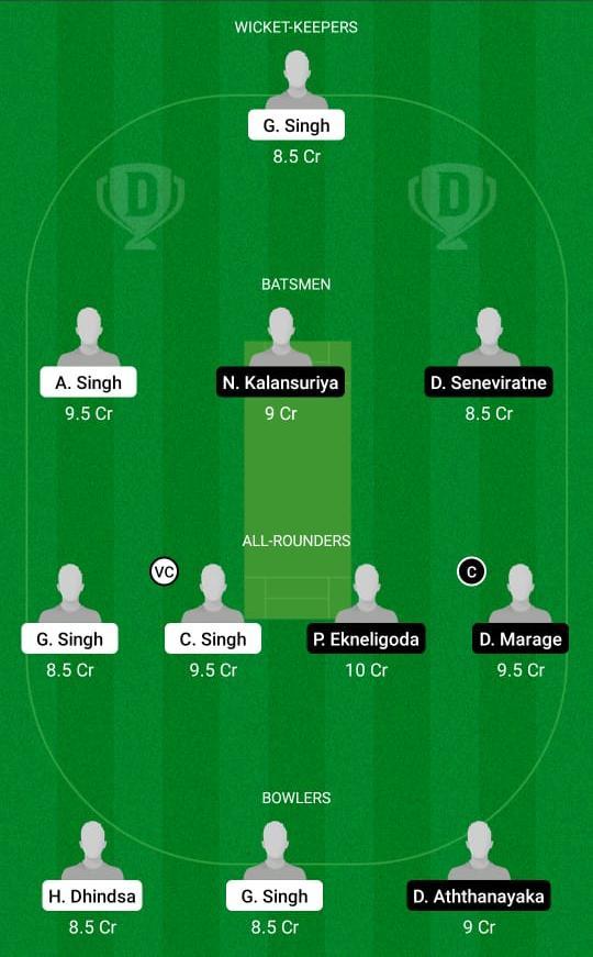 ASL vs RCC Dream11 Prediction Fantasy Cricket Tips Dream11 Team ECS T10 Rome
