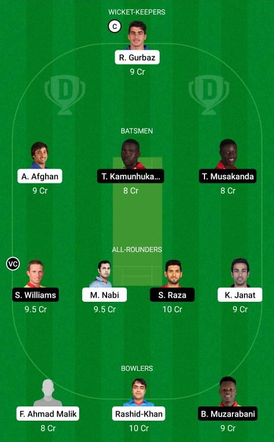 Afghanistan vs Zimbabwe 2nd T20I Dream11 Prediction Fantasy Cricket Tips Dream11 Team