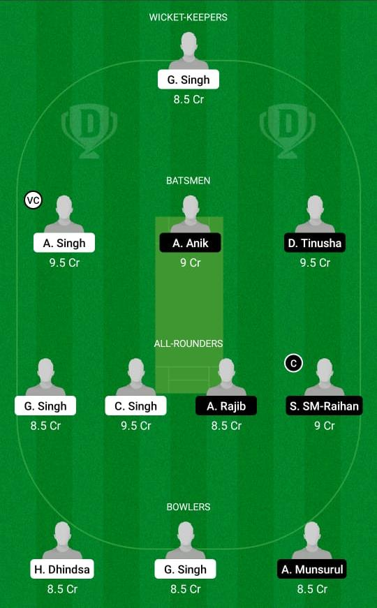 ASL vs RBMS Dream11 Prediction Fantasy Cricket Tips Dream11 Team ECS T10 Rome