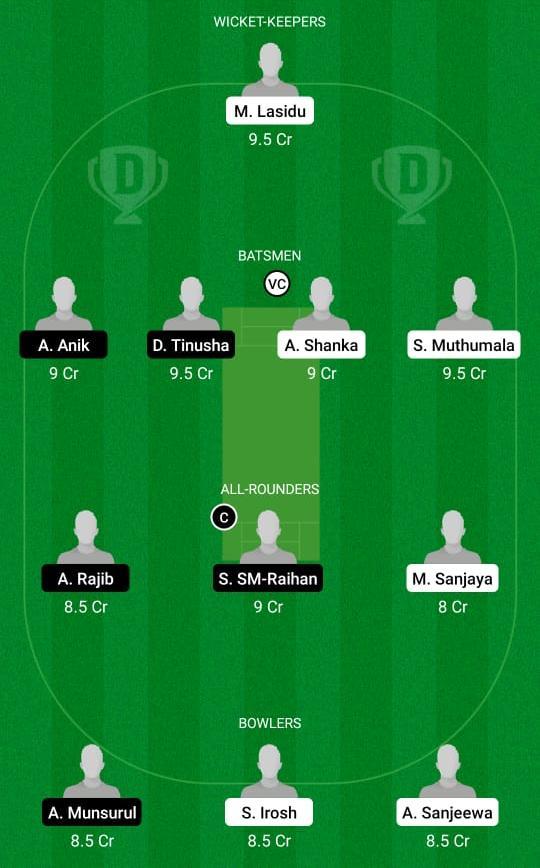 KEL vs RBMS Dream11 Prediction Fantasy Cricket Tips Dream11 Team ECS T10 Rome