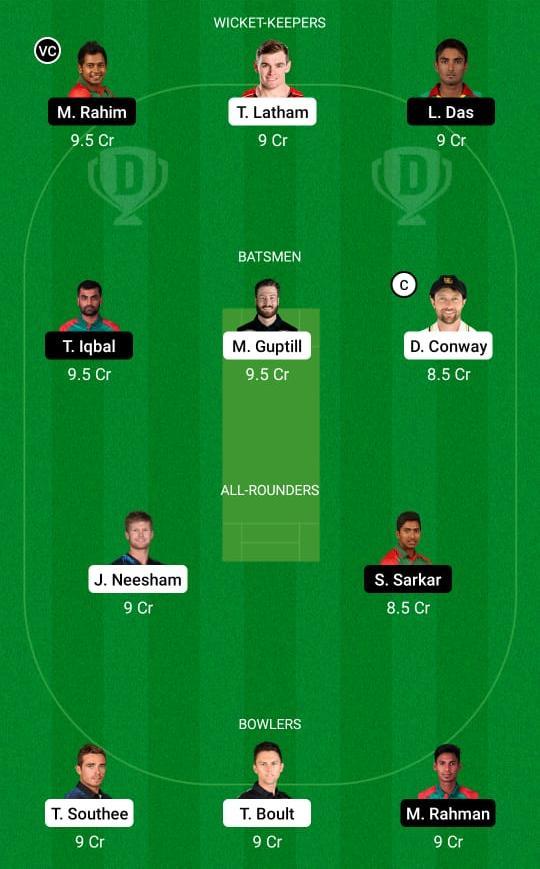 New Zealand vs Bangladesh 1st ODI Dream11 Prediction Fantasy Cricket Tips Dream11 Team
