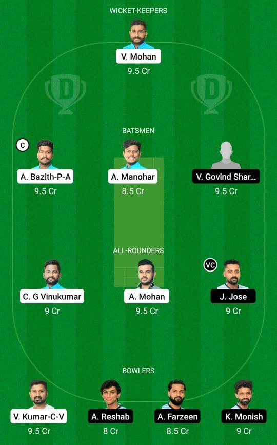 LIO vs TUS Dream11 Prediction Fantasy Cricket Tips Dream11 Team KCA Presidents Cup