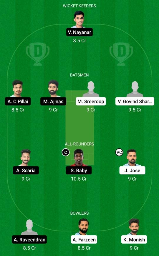 TUS vs TIG Dream11 Prediction Fantasy Cricket Tips Dream11 Team KCA Presidents Cup
