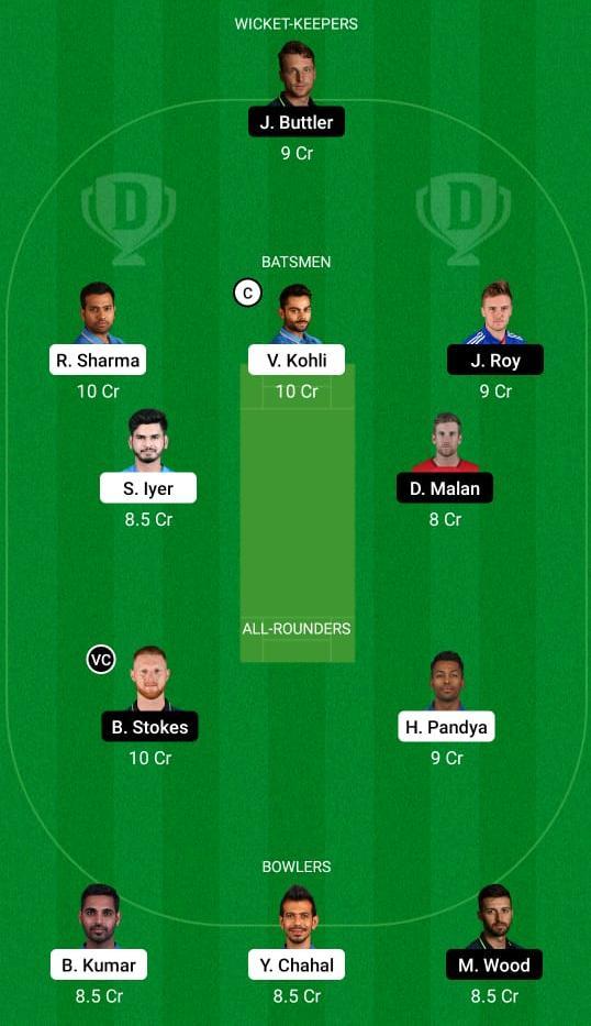 India vs England 1st ODI Dream11 Prediction Fantasy Cricket Tips Dream11 Team