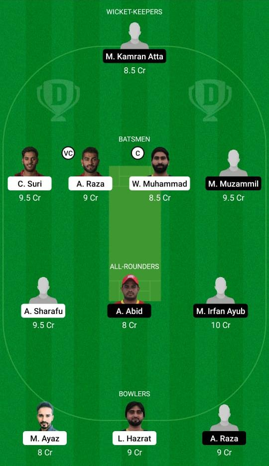FUJ vs ABD Dream11 Prediction Fantasy Cricket Tips Dream11 Team Emirates D10