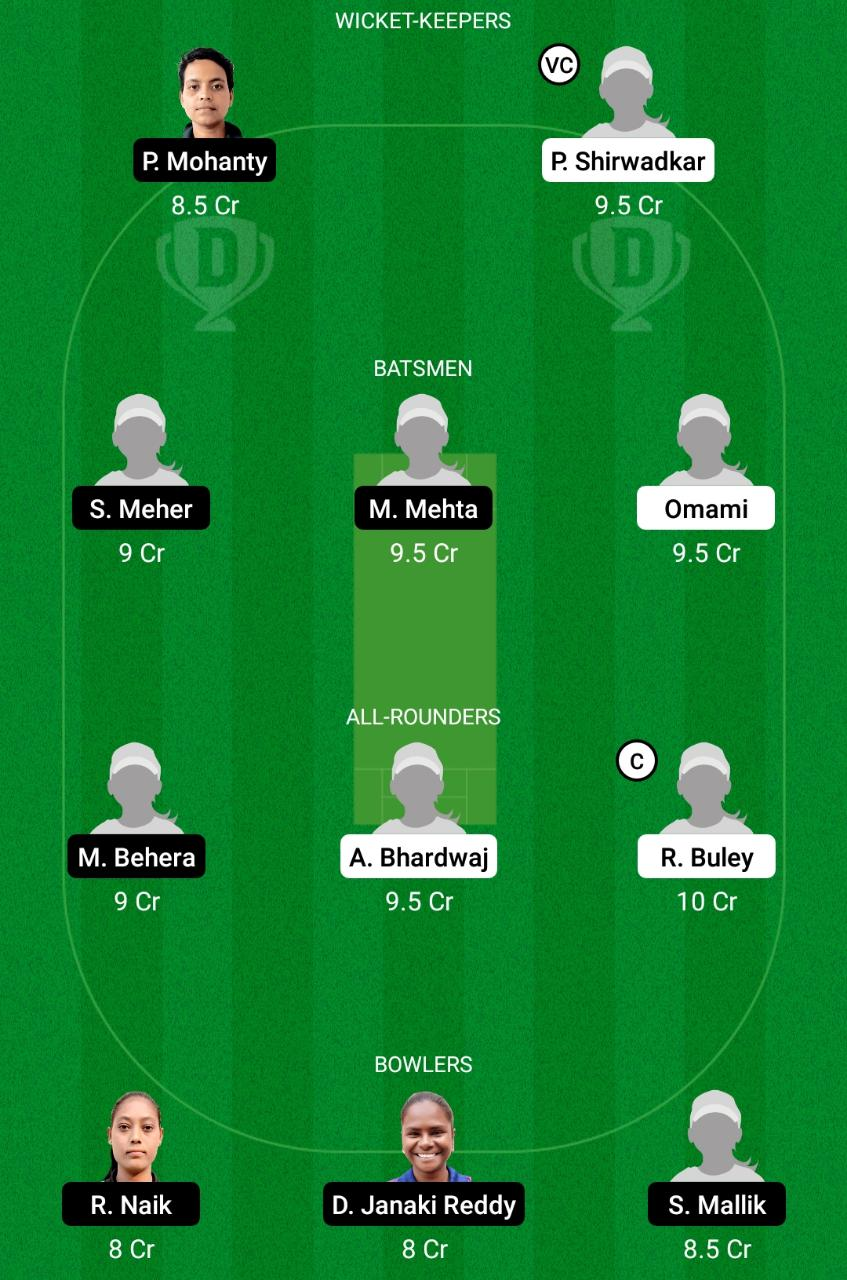 KIN-XI vs ROP Dream11 Prediction Fantasy Cricket Tips Dream11 Team ECS T10 Bologna