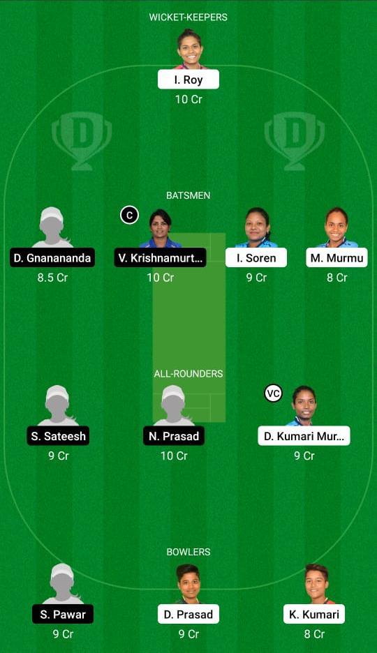 Jharkhand Women vs Karnataka Women Dream11 Prediction Fantasy Cricket Tips Dream11 Team Women's Senior One Day Trophy