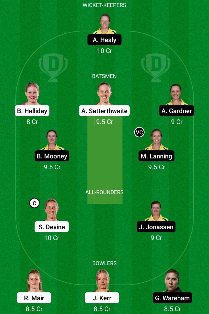 New Zealand Women vs Australia Women Dream11 Prediction Fantasy Cricket Tips Dream11 Team