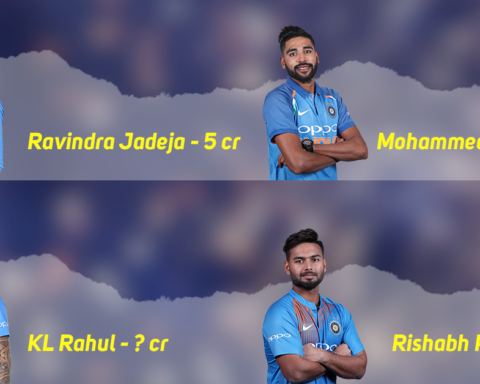 Indian Cricketers And Their Salaries For The Year 2020-21