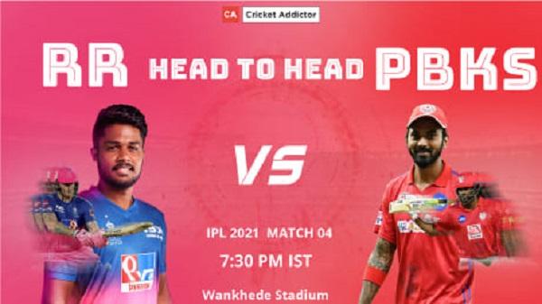 Rajasthan Royals, Punjab Kings, RR vs PBKS, Head-to-Head