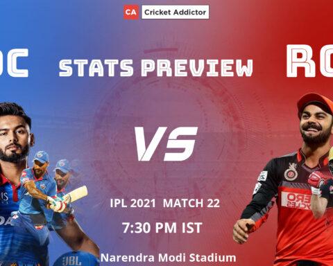 IPL 2021, Delhi Capitals, Royal Challengers Bangalore, DC vs RCB, Stats Preview