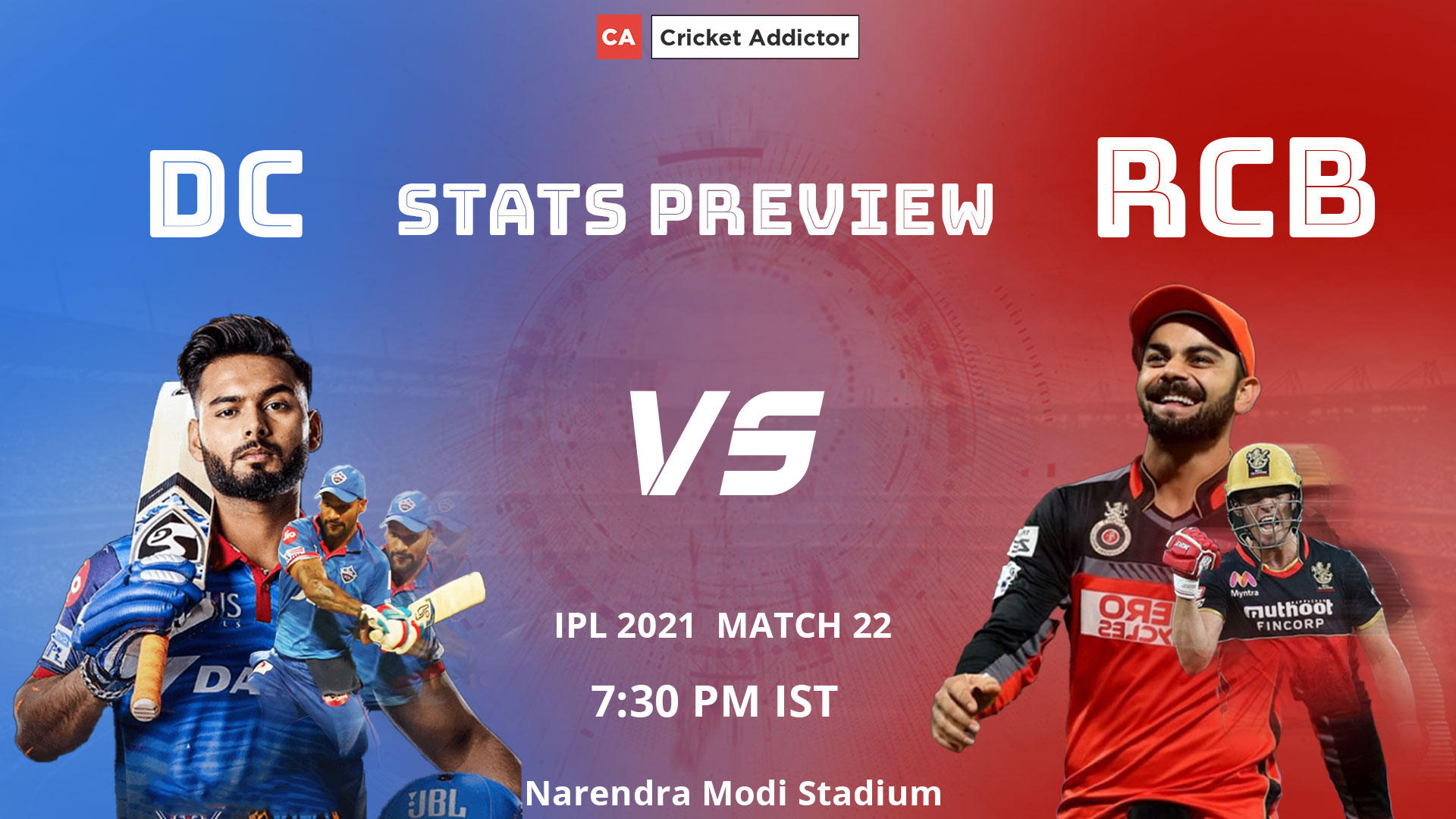 IPL 2021, Delhi Capitals, Royal Challengers Bangalore, DC vs RCB, Stats Preview