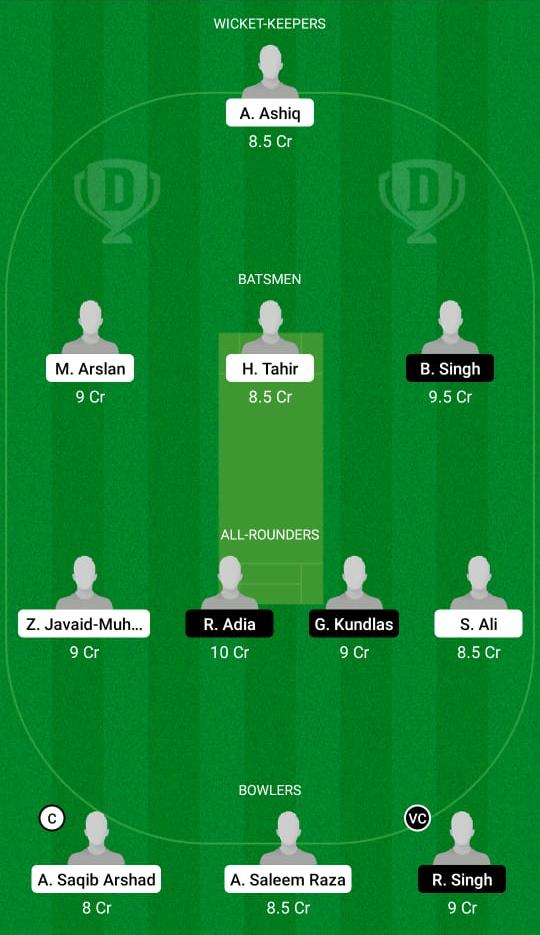 TRA vs LON Dream11 Prediction Fantasy Cricket Tips Dream11 Team ECS T10 Venice